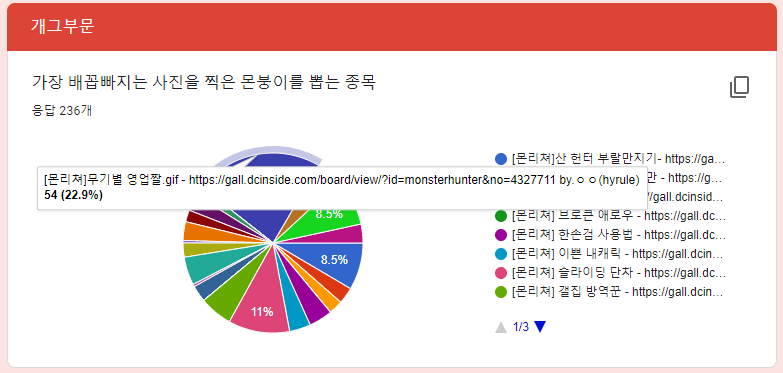 viewimage.php?id=20b2de35f1d72aae7bb1c2b004&no=24b0d769e1d32ca73cec84fa11d028316f6e59db3d00f81430124c7067ef96575cba83c9052347dfeb8a0636b5a2ad1432dc6dd8f48429b1ac0e4d7cb5acc0b07edfb25635b1b987