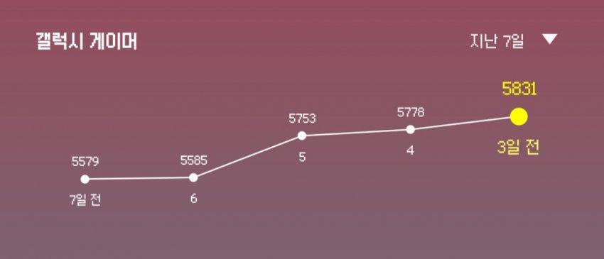 viewimage.php?id=21b2d329e8c234a37aba&no=24b0d769e1d32ca73cec87fa11d0283141b58444220b0c04398dc02aecd206ee5866aa271553792abaeb65462f07a6d9d2eacd61b8b3393b815fb836d42130f4d22f23ff98f8b5eb0bd6e40463e3c230762436d05e