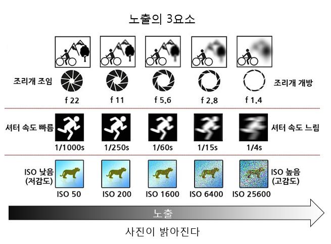 viewimage.php?id=29b4d72ff1d334b667bcc2a004d4&no=24b0d769e1d32ca73fec86fa11d02831f774ca47ac4dd7dcba669417d0fbc45b69670788dca8a87b59a98130c46b2ebf581ddc7762b0e0d17cd3fa11b5386dd2e61bfc7ff714feed2010