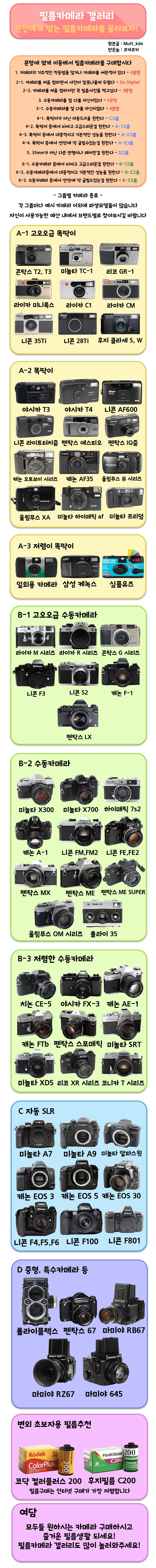 viewimage.php?id=2bb4dc2be6d335a37cbe&no=24b0d769e1d32ca73cec84fa11d028316f6e59db3d00f81430124c7066e7965cba122ad2fb67faf02feb2c53fc2c4d6586add007a2328535a9c9d69b1f731192b63beee54ae516896e6959eb6181cfff149ef5f445bb80f86d925dc0c3198703d4e4dac9e5