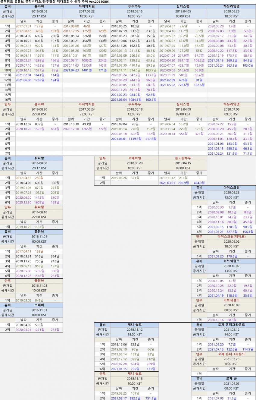 viewimage.php?id=2fb1d125eec231a865&no=24b0d769e1d32ca73feb86fa11d02831b7cca0f2855e21730c7240ebbc0d6d51c0628ebc7e24749d34a99ddf4cc8dacbd3d7454473d84554dcfb5cd3c51faf4e5dcc5f1e