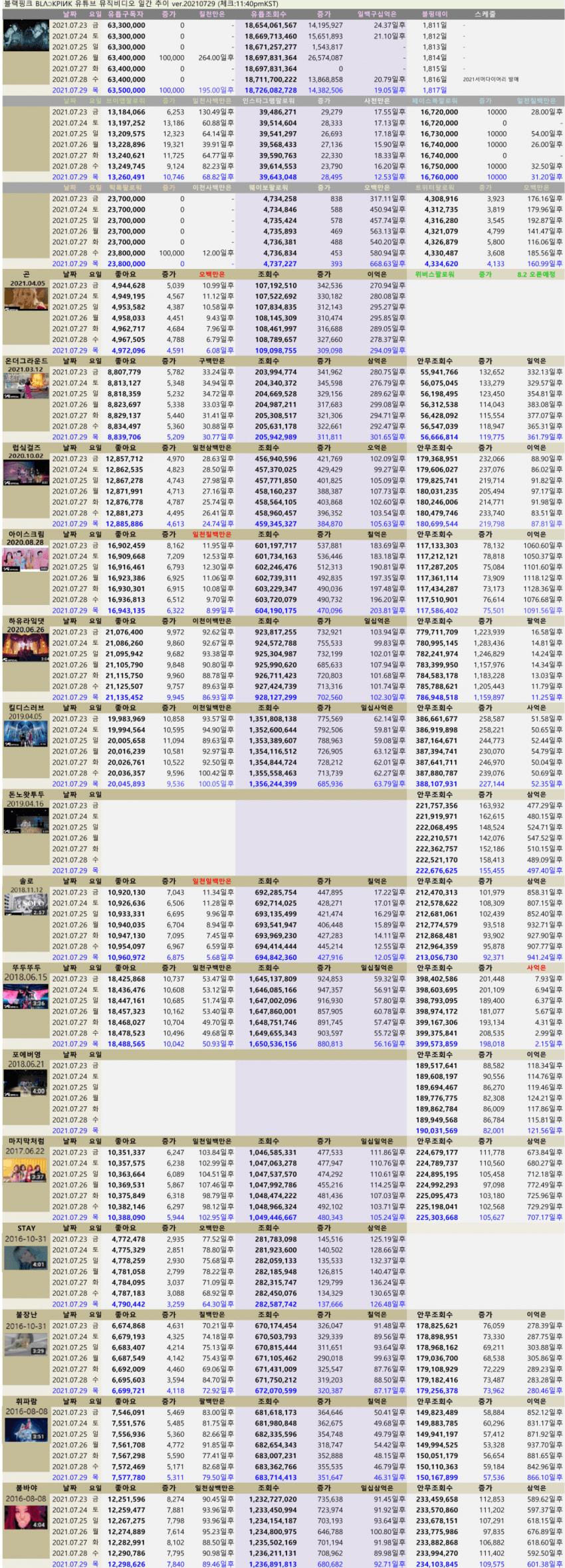 viewimage.php?id=2fb1d125eec231a865&no=24b0d769e1d32ca73feb86fa11d02831b7cca0f2855e21730c724febbe076d51ee6f8c6473649dbd5e25e5b11c6543891123750c60fe3ba9602a1650c5ec122ee7a304d4