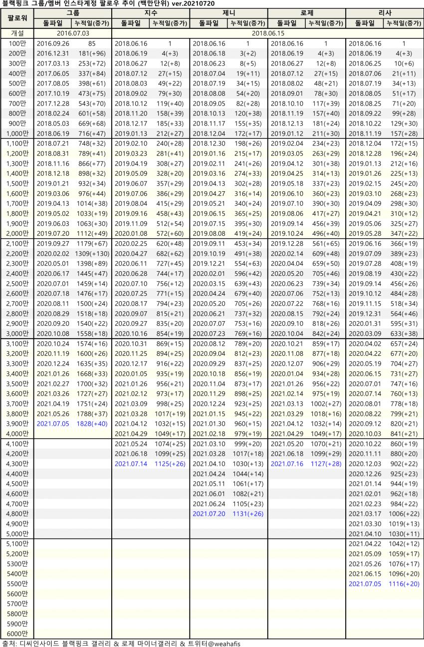 viewimage.php?id=2fb1d125eec231a865&no=24b0d769e1d32ca73feb86fa11d02831b7cca0f2855e21730c724febbe0d6d513f438470885e0f368e278d4be61f5da699f3fe4b0d4528002f459347bde4b4e593db9d9c