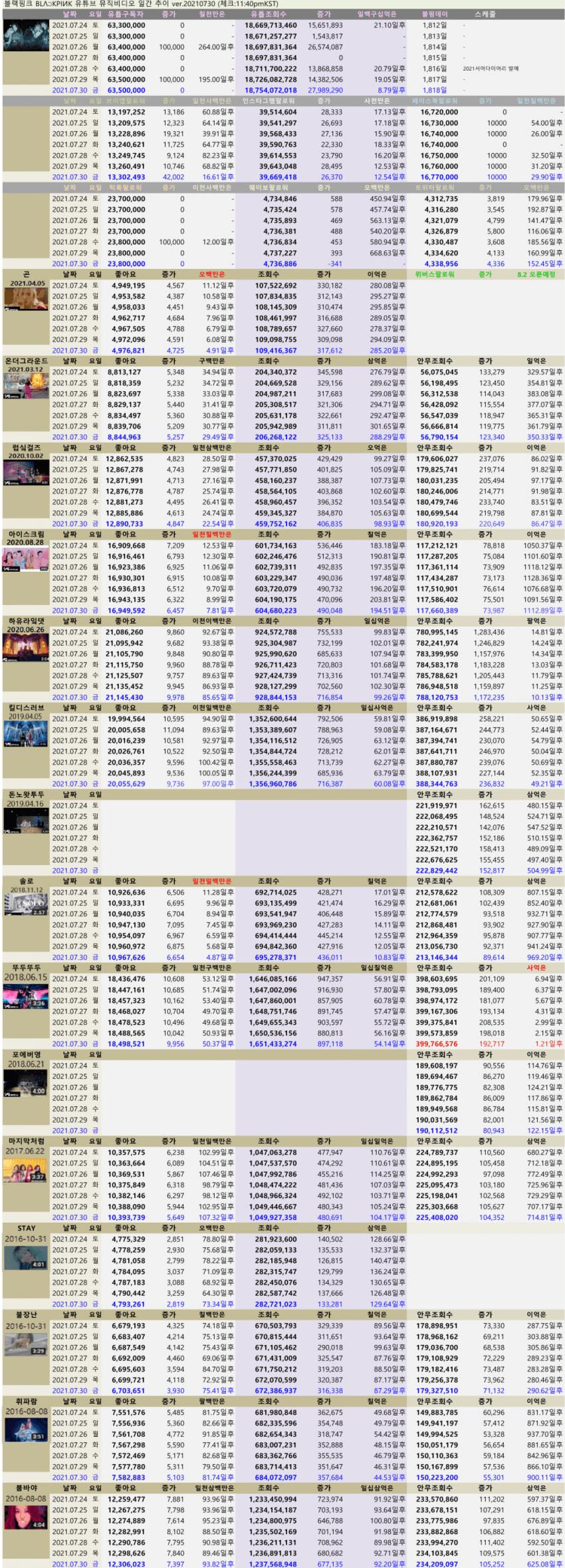 viewimage.php?id=2fb1d125eec231a865&no=24b0d769e1d32ca73feb86fa11d02831b7cca0f2855e21730c724febbf0e6d518c48dc880c961d5a93cc1bd0e4419440a57b54f82921d434d3a5b4272924045791d56b64