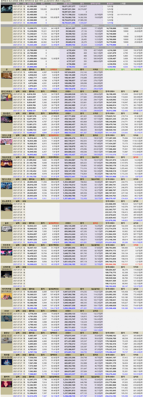 viewimage.php?id=2fb1d125eec231a865&no=24b0d769e1d32ca73feb86fa11d02831b7cca0f2855e21730c724febbf0f6d518545af61ed0a1cfdf5d8ddc951f62eabe3c51d687fb8b8de8a2513ec703299fd2d4fbdea