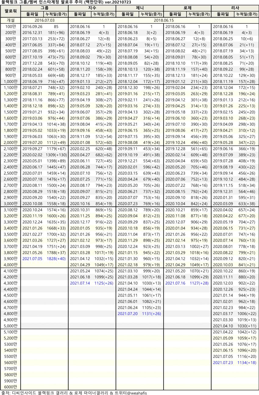 viewimage.php?id=2fb1d125eec231a865&no=24b0d769e1d32ca73feb86fa11d02831b7cca0f2855e21730c724febbf0f6d518545af61ed0a1cfdf5d8ddc951f62eabe3c51d687fb8b8ded32717bc2d68c8a7eca1d8c4