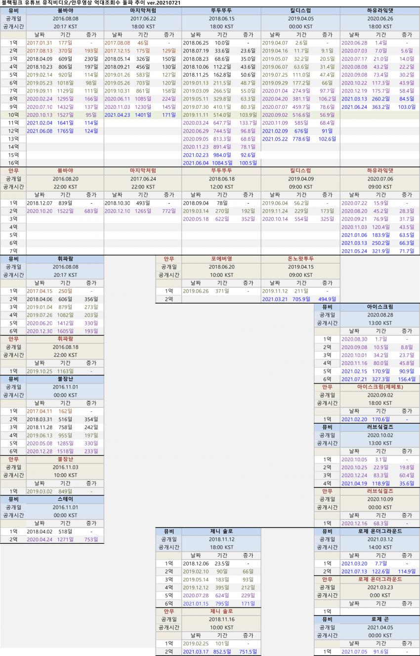 viewimage.php?id=2fb1d125eec231a865&no=24b0d769e1d32ca73feb86fa11d02831b7cca0f2855e21730c724febbf0f6d518545af61ed0a1cfdf5d8ddc951f62eabe3c51d687fb8b8ded37117eb7e32c8a69b2dc678