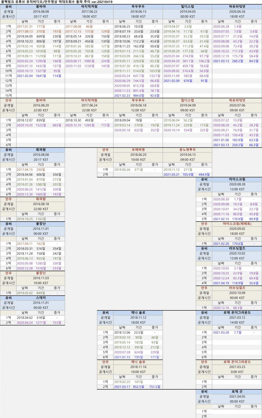 viewimage.php?id=2fb1d125eec231a865&no=24b0d769e1d32ca73fec81fa11d02831b46f6c3837711f4400726c62de60225bf30d4e08ad9c43b5e8bb61925230b55dedeac0cc52bfe301ba9e0a24291e9f4517910641