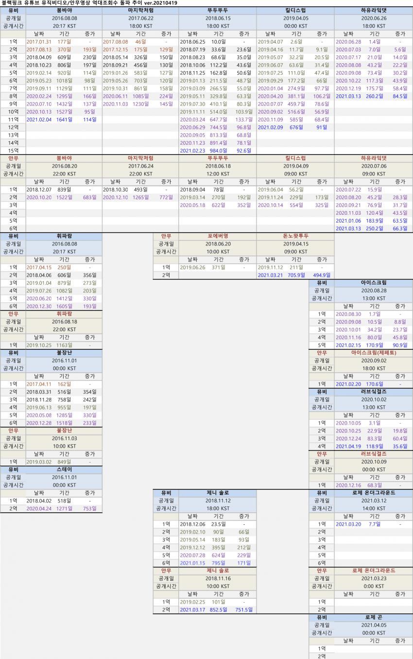 viewimage.php?id=2fb1d125eec231a865&no=24b0d769e1d32ca73fec81fa11d02831b46f6c3837711f4400726c62de61225b05ee635f0ced7914c85d87c161456c9bd8c1f8ef6c9abc99dd008665f1e33b358f3cbdec