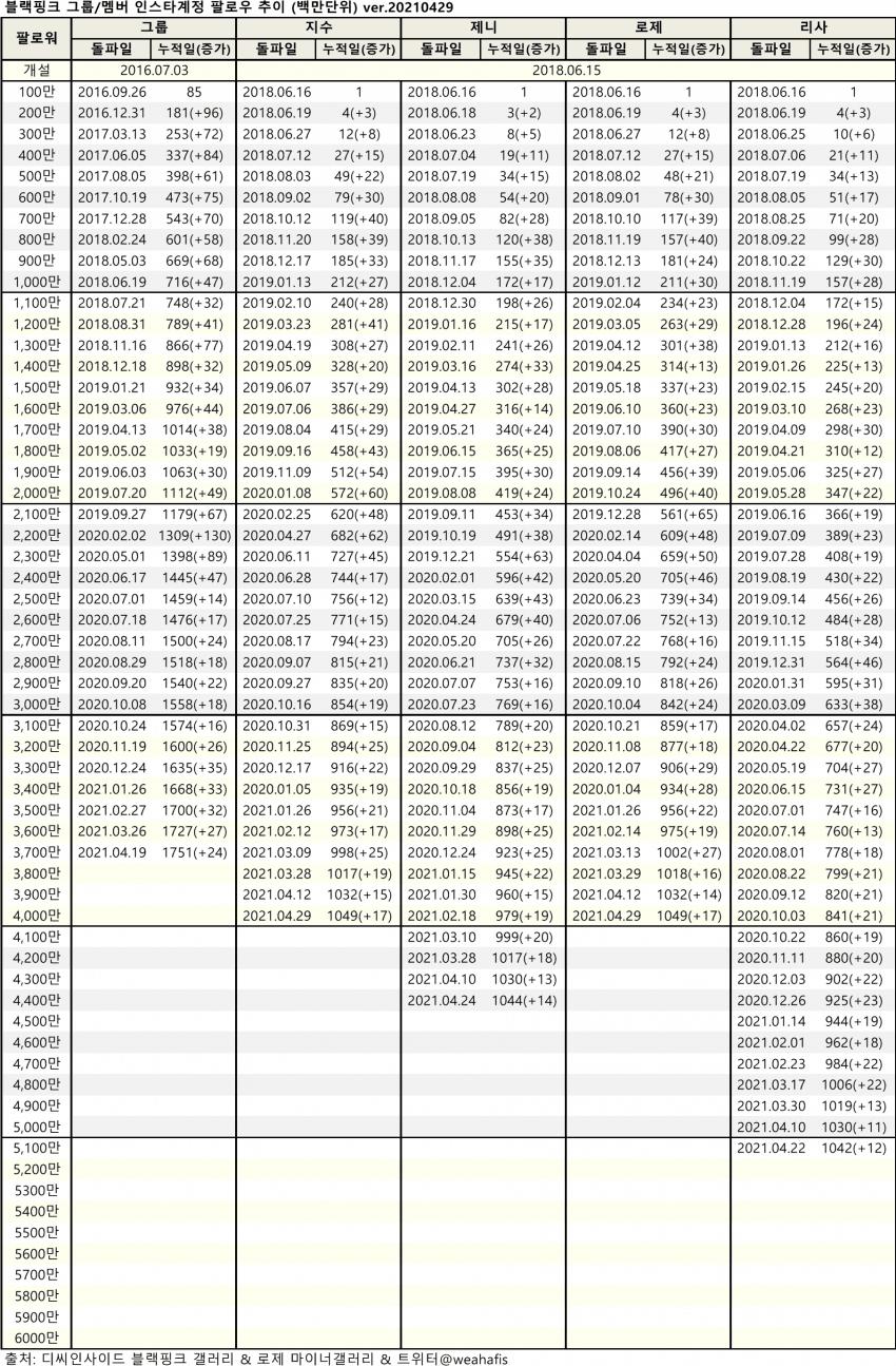 viewimage.php?id=2fb1d125eec231a865&no=24b0d769e1d32ca73fec81fa11d02831b46f6c3837711f4400726d62dc66225b8f78d1b7f7928cb0a5ed8c27104336cd5973c4c58567bb49c72d03d75bfa8373d18cbb9a