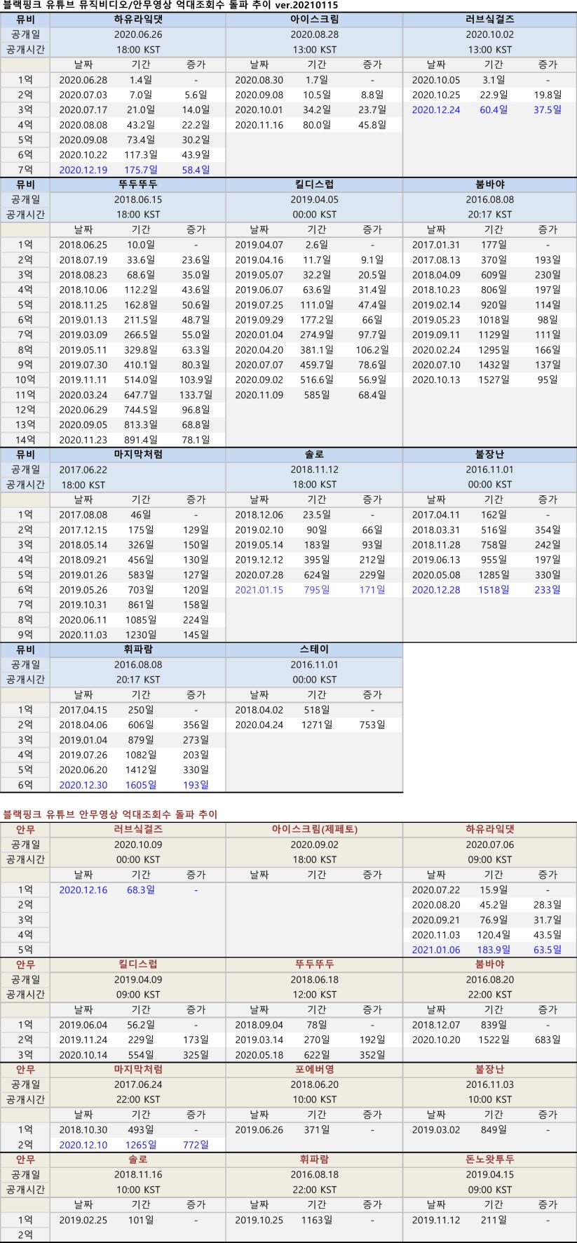 viewimage.php?id=2fb1d125eec231a865&no=24b0d769e1d32ca73fec82fa11d028313f7ca0229f7ff0a914a04ad5fd5e9e1c8a5b04f424ab70c5fede14fbe720f90a16c7b886749364b8eb436c37d1ede1137ec540c2