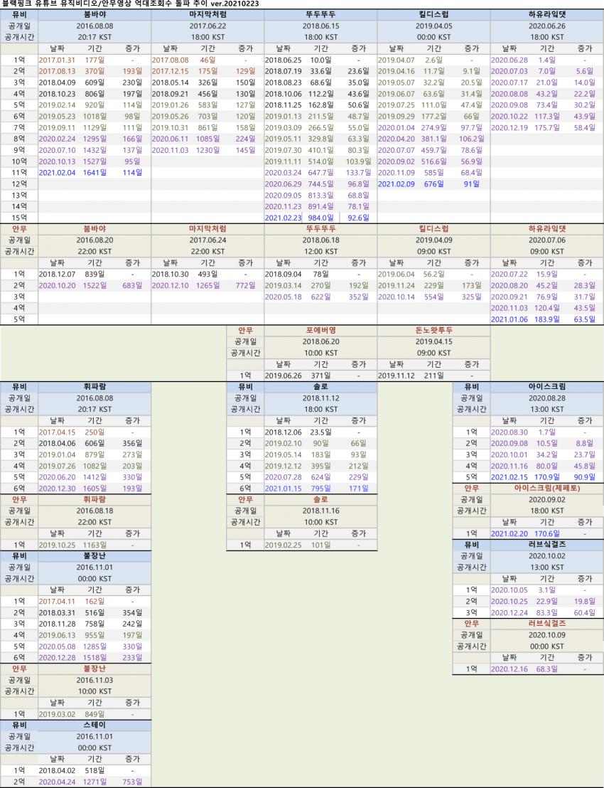 viewimage.php?id=2fb1d125eec231a865&no=24b0d769e1d32ca73fec83fa11d02831682d835f2980fd236d5e1d9c2916dabc8a449b1e6cb0fed10cbeba3ca853e4a12a5e7bb4973323e0019539cddba7ce862ded02b8