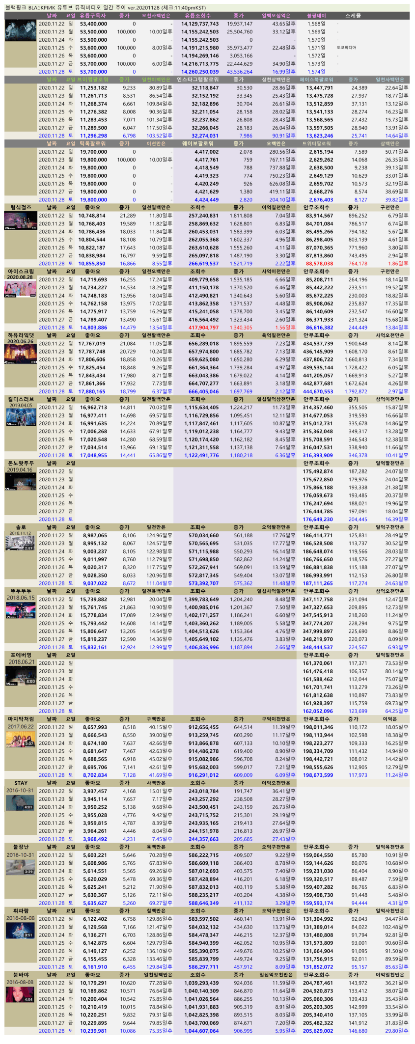 viewimage.php?id=2fb1d125eec231a865&no=24b0d769e1d32ca73fec84fa11d0283195228ddcef8f2e560a89fed9a737e1201d6d8aefea26fd9dc2d7ce5c6f3738ddd99dd44daddc7428fd79f71a77e27701bf2bd1c3