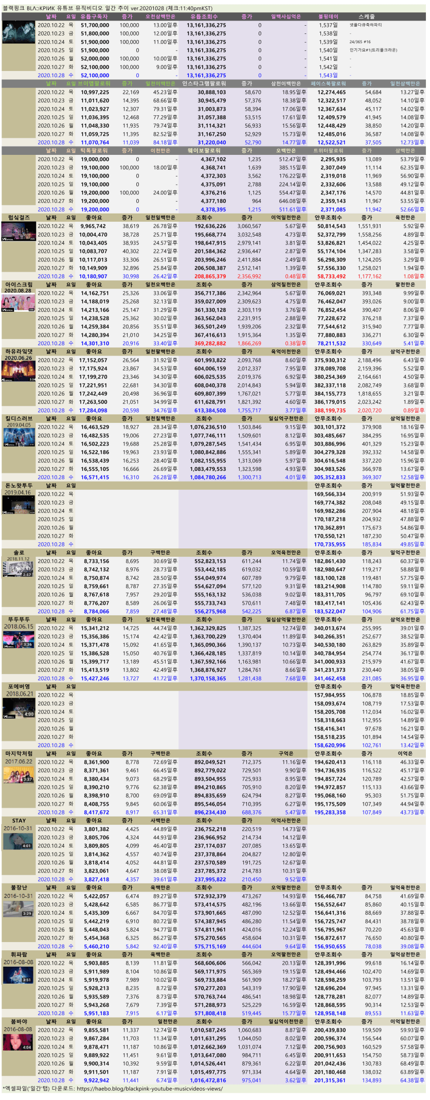 viewimage.php?id=2fb1d125eec231a865&no=24b0d769e1d32ca73fec84fa11d0283195228ddcef8f2e560a89ffd9a736e120a4ec8f05154c19342fec6ad473d713881bf56f72ab8a4833d20bdcb94014942c405e231add