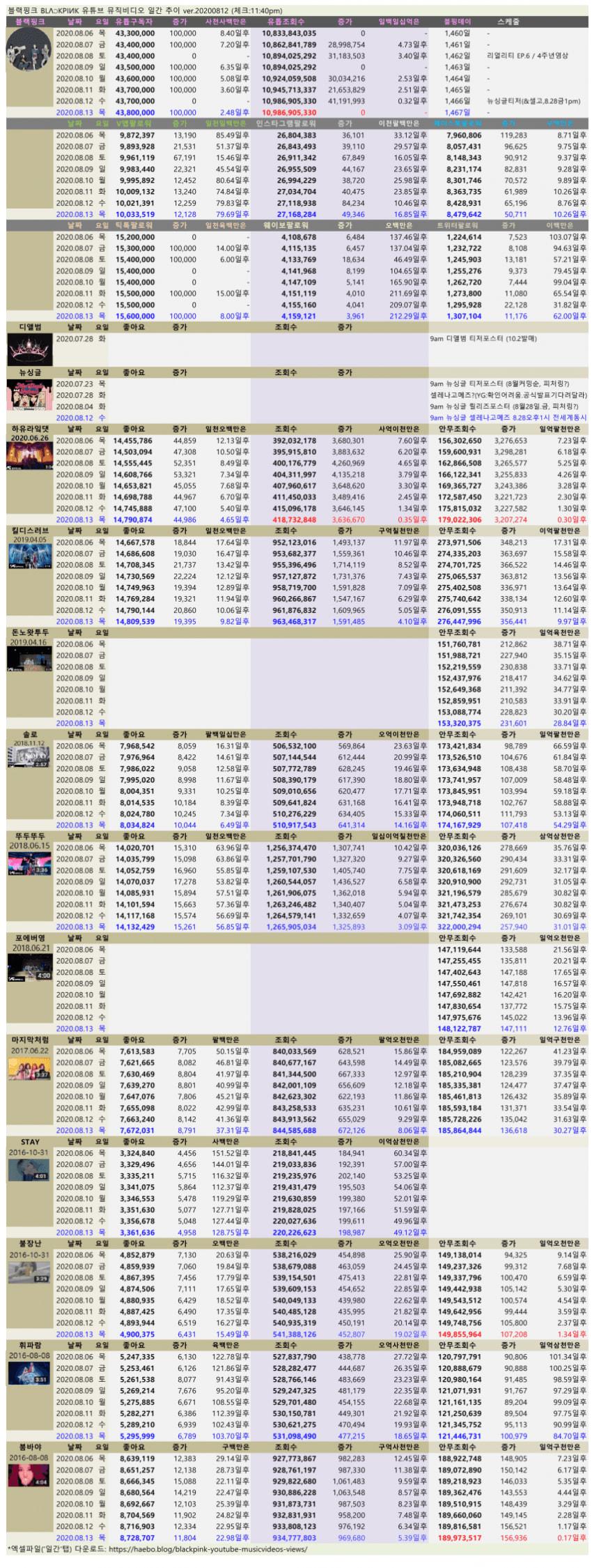 viewimage.php?id=2fb1d125eec231a865&no=24b0d769e1d32ca73fec86fa11d02831f774ca47ac4dd7dcba669417d3fec45d92ec19a1c8d9103fb38c604f68608f119f8a5142dc5b3afb027d89caa89cc7aead8f4145