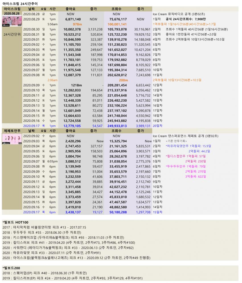 viewimage.php?id=2fb1d125eec231a865&no=24b0d769e1d32ca73fec86fa11d02831f774ca47ac4dd7dcba669517d3fdc45d3360bc4e58eb30f0a1d8d1626f5619ff2a8e93902cd9647e186695700761850bbfd0138f
