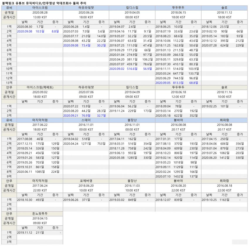 viewimage.php?id=2fb1d125eec231a865&no=24b0d769e1d32ca73fec87fa11d0283168a8dd5d0373ee31e5f23e84e4238773972f2e4d5513374c4a3208cd78c3f28a47483d5765ce5a080b40657f9a61f1e807f53e49
