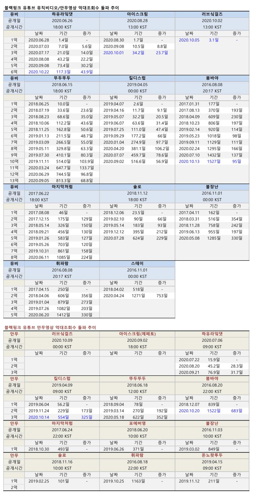 viewimage.php?id=2fb1d125eec231a865&no=24b0d769e1d32ca73fec87fa11d0283168a8dd5d0373ee31e5f23e84e6208773a21a3e9a19ca66fa2fd8f8072665a6f00f77a3a323f9cb0ffa835e49eee9f428cadb949d2a