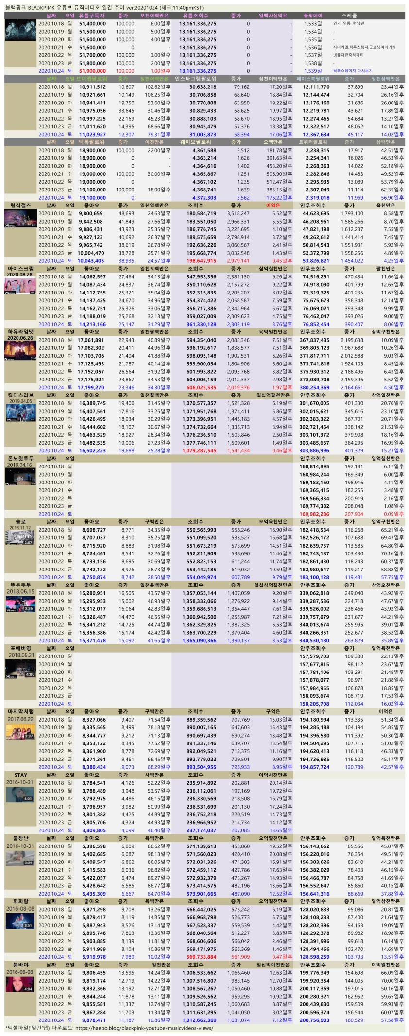 viewimage.php?id=2fb1d125eec231a865&no=24b0d769e1d32ca73fec87fa11d0283168a8dd5d0373ee31e5f23e84e6278773e256eca43cd462ea28fa7b7ceaa9aaecbc9f0d4030b69cd20cab5035ac0549afb611fdb654