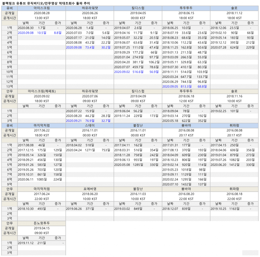 viewimage.php?id=2fb1d125eec231a865&no=24b0d769e1d32ca73fec87fa11d0283168a8dd5d0373ee31e5f33784e626877375632b103f43ca42f696717e9926d37c5be2ce1840b8cf604099437f4488cf5733772997
