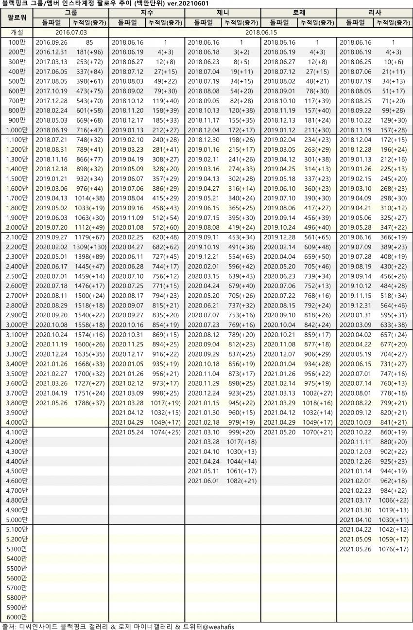 viewimage.php?id=2fb1d125eec231a865&no=24b0d769e1d32ca73fec8efa11d02831835273132ddd61d36cf614d09c4bd54db47dd0d64448f0210811166fad751eeab8904e49bca0228d307f01dc937b7f1da9515698
