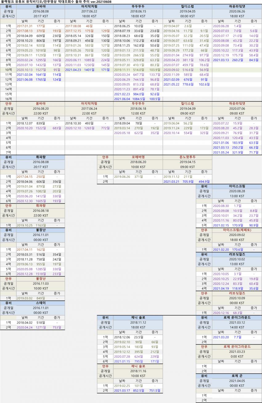 viewimage.php?id=2fb1d125eec231a865&no=24b0d769e1d32ca73fec8efa11d02831835273132ddd61d36cf614d09c4bd54db47dd0d64448f0210811166fad751eeab8904e49bca0228d61215583c27e2c1787982cb8