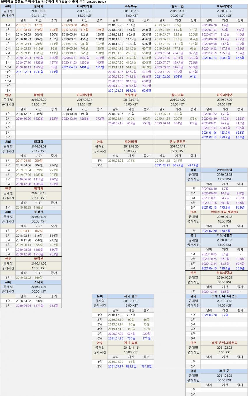 viewimage.php?id=2fb1d125eec231a865&no=24b0d769e1d32ca73fec8efa11d02831835273132ddd61d36cf617d09c42d54d0259bafab4becde51ed7c19960c2f5bb1611e9da662942c7fa969f995b2a767a3897812d
