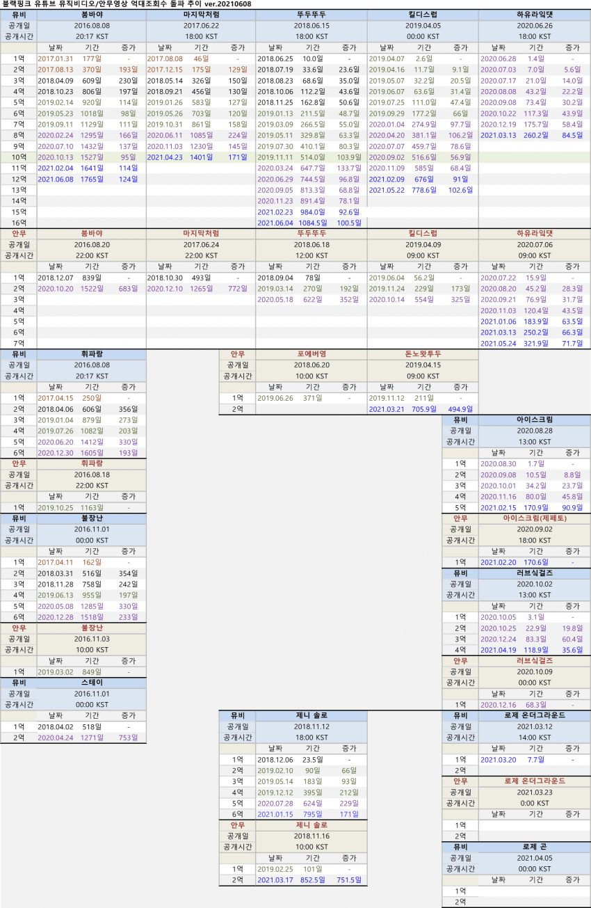 viewimage.php?id=2fb1d125eec231a865&no=24b0d769e1d32ca73fec8ffa11d0283194eeae3ea3f7d0da351cf9d340807013010875ee848b98de06576d58458a2414a1a1175a8b15c2cd48806ed468baf8c5b2775961