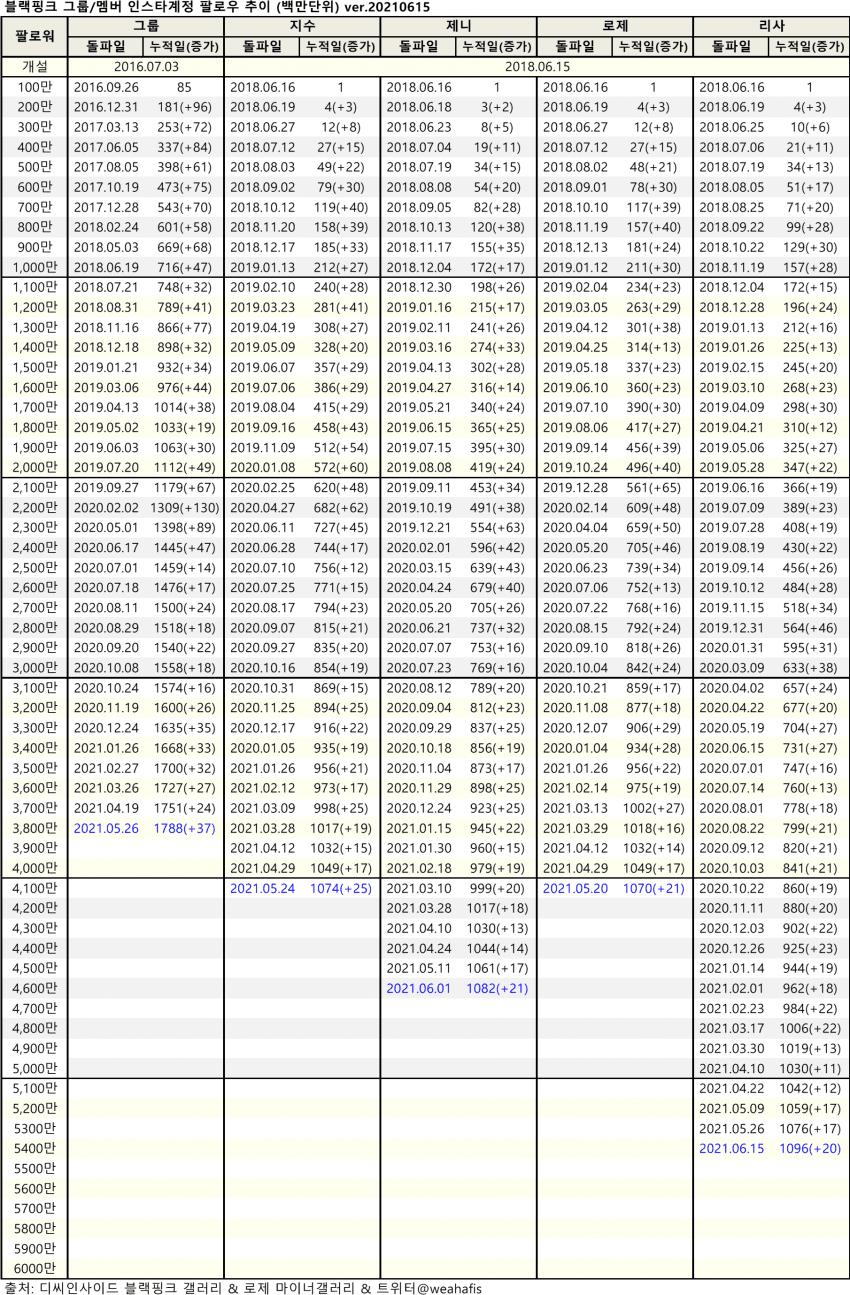 viewimage.php?id=2fb1d125eec231a865&no=24b0d769e1d32ca73fec8ffa11d0283194eeae3ea3f7d0da351cf9d340837013377c0c7671969e1fa77e4f6b8db2f0c86a8f4b324d8117902c48cf8897c4d2d4ade8c11d