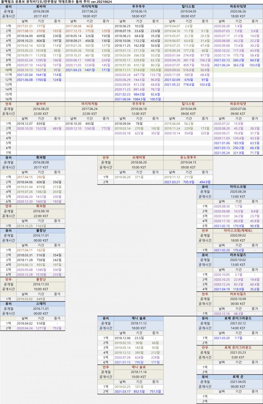 viewimage.php?id=2fb1d125eec231a865&no=24b0d769e1d32ca73fec8ffa11d0283194eeae3ea3f7d0da351cf9d343817013dfb98e21942a6cd0ac4e891fd12f631a10759bfd07b13d722bb0c7591fbfa73f7c67031a