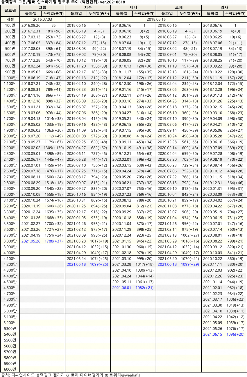 viewimage.php?id=2fb1d125eec231a865&no=24b0d769e1d32ca73fec8ffa11d0283194eeae3ea3f7d0da351cf9d343857013a4b4508bfd9a36af34cc33b73a9ad56096967f2653460ad664f95b95c03eec09b6d16f63