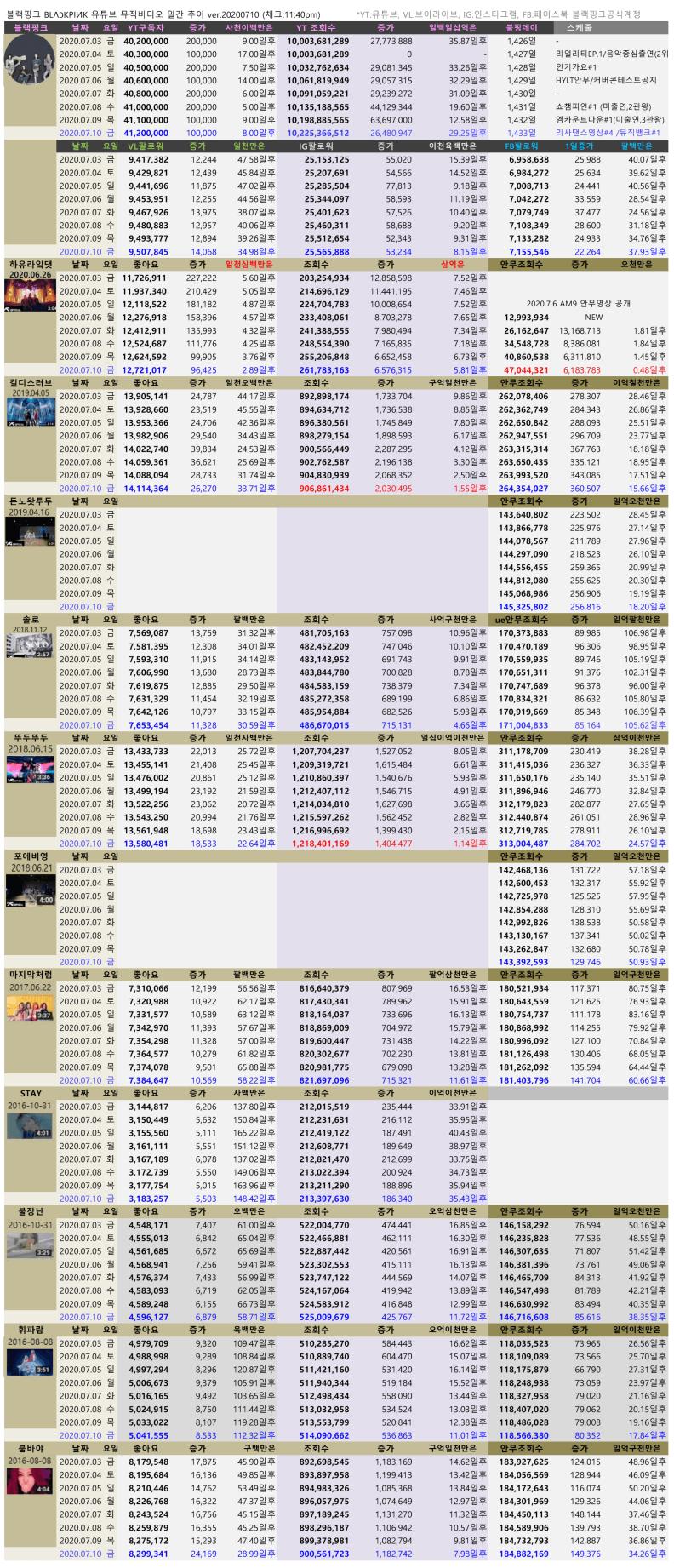viewimage.php?id=2fb1d125eec231a865&no=24b0d769e1d32ca73fed8ffa11d028317805b44c4c832ef9bd9f21ca3c36a89c04c28d1d83589cacab97ebf3f11d11fe049e24f55d9ea08c6cfa0e32cbcdcd714ad8b4008f