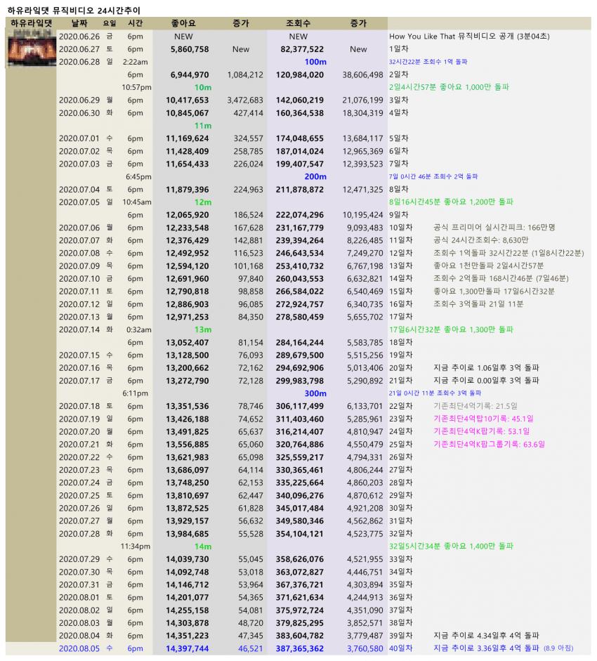 viewimage.php?id=2fb1d125eec231a865&no=24b0d769e1d32ca73fed8ffa11d028317805b44c4c832ef9bd9f2eca3d32a89c24e41acef244df806e1682232a7d9f0a3b31a2a8d06817ccb87468e7663d699b15de43b7