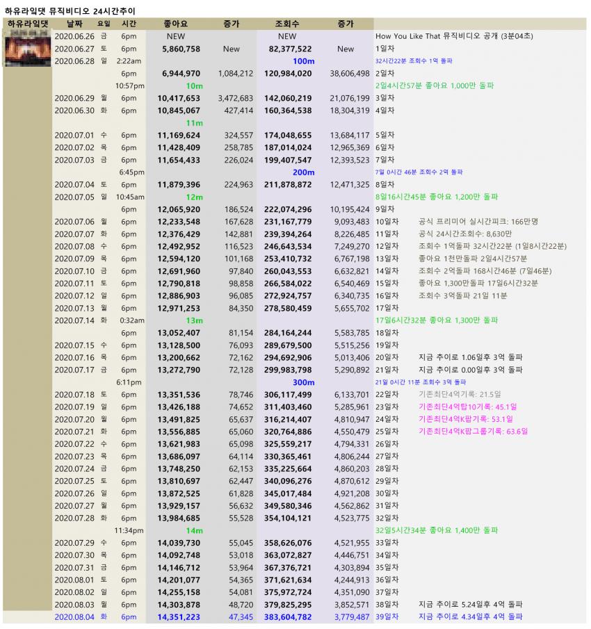 viewimage.php?id=2fb1d125eec231a865&no=24b0d769e1d32ca73fed8ffa11d028317805b44c4c832ef9bd9f2eca3d33a89c0b178a345ee46f33c8ee825fcac7da5c3fb467bd5d7da16ee2fd1483f4e16b4b5860c7aa