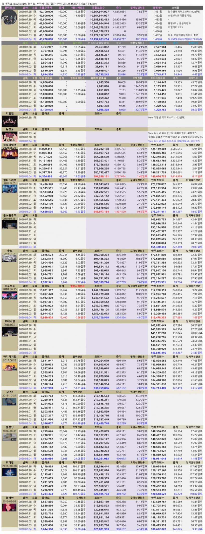 viewimage.php?id=2fb1d125eec231a865&no=24b0d769e1d32ca73fed8ffa11d028317805b44c4c832ef9bd9f2eca3d33a89c0b178a345ee46f33c8ee825fcac7da5c3fb467bd5d7da16ee4f114d3f4e46c44fbd1cef0