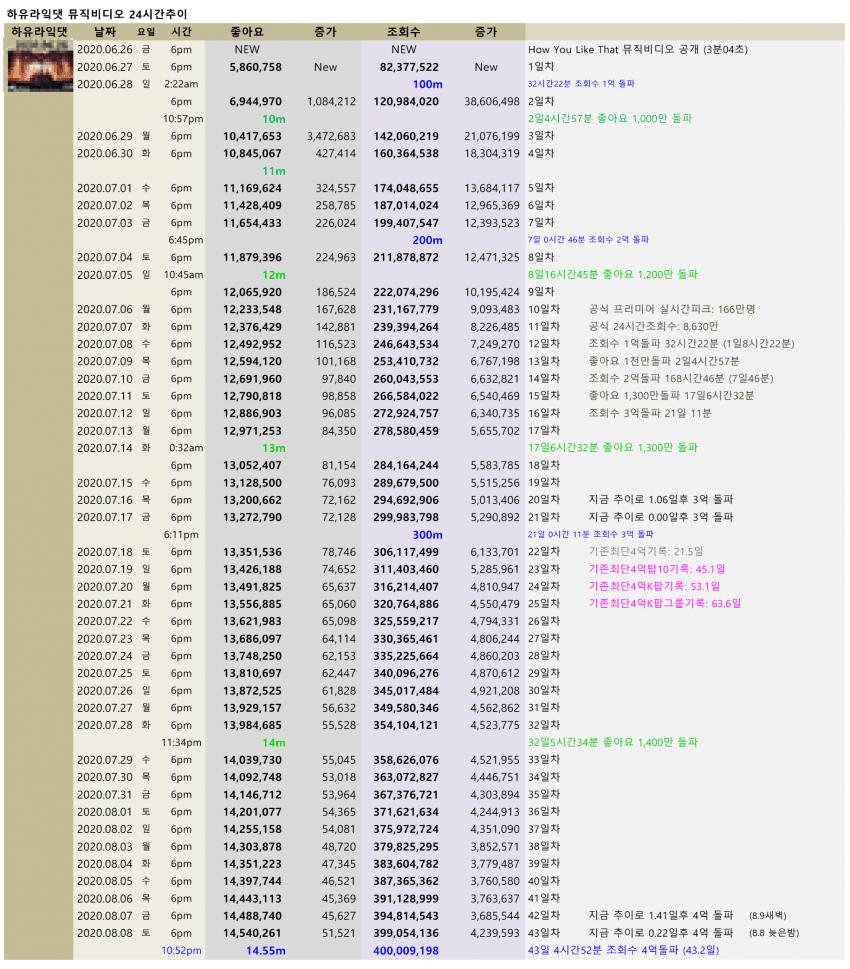 viewimage.php?id=2fb1d125eec231a865&no=24b0d769e1d32ca73fed8ffa11d028317805b44c4c832ef9bd9f2eca3d3fa89ca77b7c593e8515821565aab438e3f01dfbffd1804ab552b2c398de82884d9e674642698e