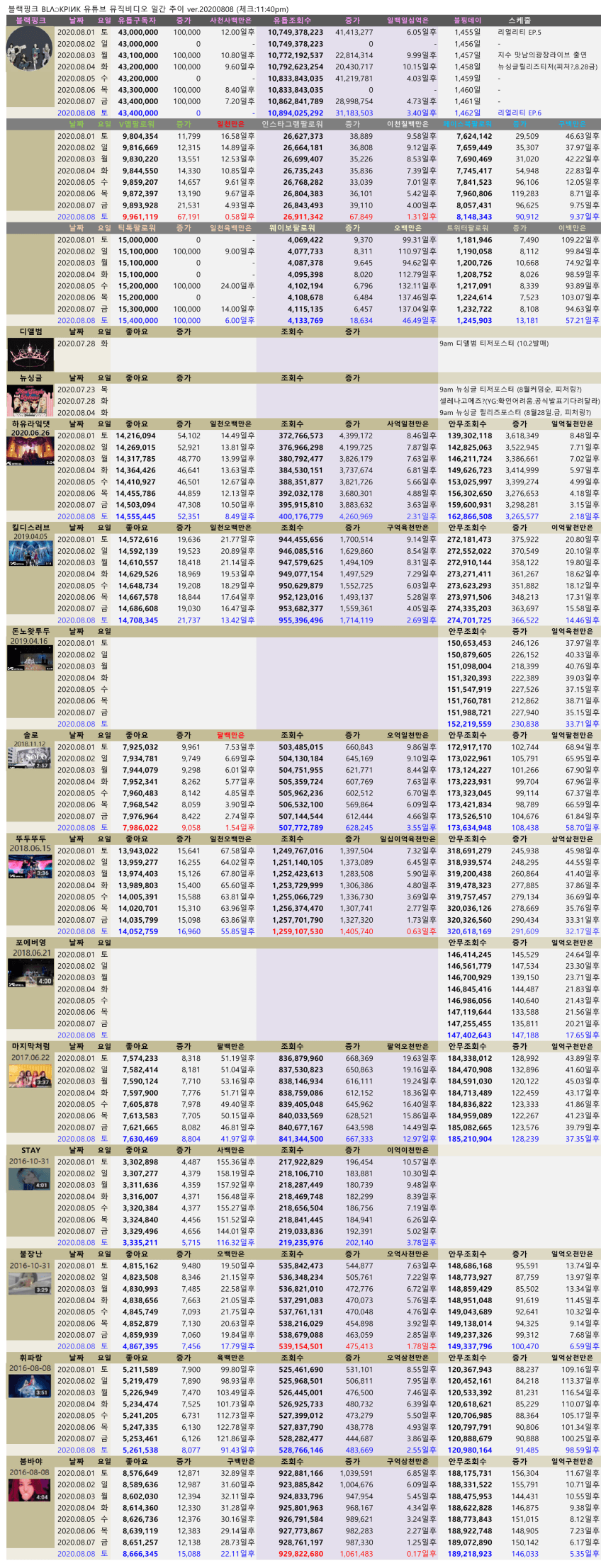 viewimage.php?id=2fb1d125eec231a865&no=24b0d769e1d32ca73fed8ffa11d028317805b44c4c832ef9bd9f2eca3d3fa89ca77b7c593e8515821565aab4558ef31cb9a527b9fd497d17dcd2dd4b337f2e66a9c6a9836b