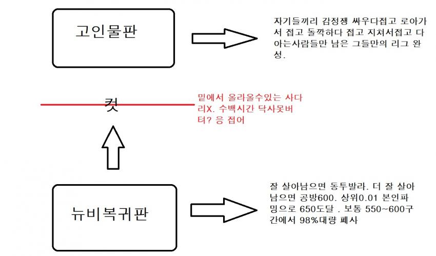 viewimage.php?id=2fb9&no=24b0d769e1d32ca73fec8efa11d02831835273132ddd61d36cf614d09c49d54d43e535b3afb8e7c607ce080a782b19bc1ca408bd30ed3f5d01c1a8b023
