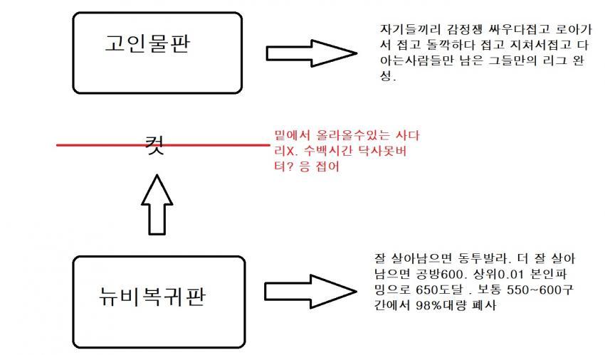 viewimage.php?id=2fb9&no=24b0d769e1d32ca73fec8ffa11d0283194eeae3ea3f7d0da351cf9d3438770132769798f2693e8b57993fe6e4e69debe50029a932a7c4bd56991a276f4