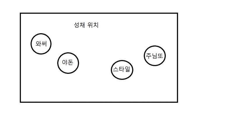 viewimage.php?id=2fb9&no=24b0d769e1d32ca73fed8ffa11d028317805b44c4c832ef9bd9f21ca3d3fa89cb98aefcf86b36274d593beda21cb235d69b5d474b23576e91775a3a1d0