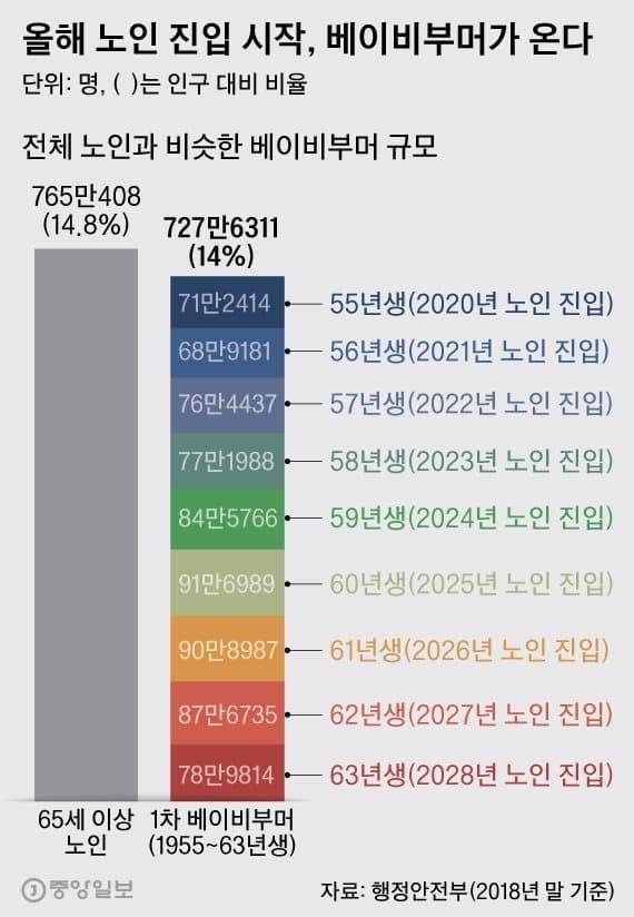 viewimage.php?id=2fbcc323e7d334aa51b1d3a24781&no=24b0d769e1d32ca73feb86fa11d02831b7cca0f2855e21730c7240ebbd0d6d511dc7dd577d654f4b06d966929e0279ed6937b280c659b3fc32808e1116f2911ea530cbefc01d470e0f75