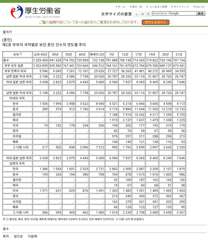 viewimage.php?id=2fbcc323e7d334aa51b1d3a24781&no=24b0d769e1d32ca73fec8ffa11d0283194eeae3ea3f7d0da351cf9d343817013d2ab8828852f6ee4ed5c9b4cbe32244caf5039e62bafb998b9f332c8a2f73cae534ef5a219d70226e8ad9ab27187039985c3e365597939c99b1eb61caf4fb7e9388899a6fbf1d7751254