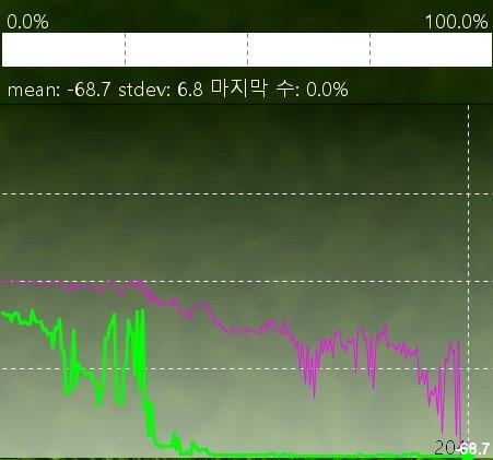 viewimage.php?id=2fbcd433ee&no=24b0d769e1d32ca73fec84fa11d0283195228ddcef8f2e560a89fed9a738e1202bbd6e76e44cdfbfdee19acb71713fb8362a40ef7a37ef82bd65116a9b494e54c8