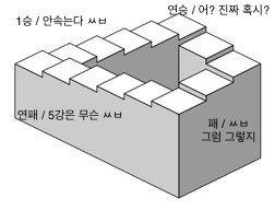 viewimage.php?id=39b4d723f7c107a86ba8&no=24b0d769e1d32ca73dec87fa11d0283123a3619b5f9530e1a1306968e3d6ca0a9a61f8d062e4c49f07be2f723c5793c99d7ae9cf78eeeacc35e42b763528d5241bb28b35d79cc2ea126e0dde56014f1f915d6a7924ac38560b8c49e70cdbc461620c69e5121006980d094e