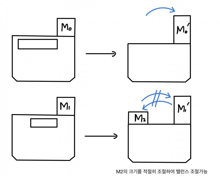 viewimage.php?id=3abcc2&no=24b0d769e1d32ca73dec8ffa11d02831046ced35d9c2bd23e7054f3c2e8f67ac2f0e870351cc7e83f1b4d887aa66c6583823a774b9d61a5110256aae84b72dacf07657c01486