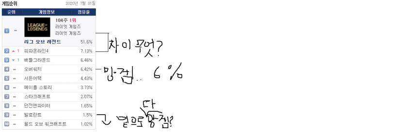 viewimage.php?id=3bbcdc29f7d336b2&no=24b0d769e1d32ca73ded8ffa11d028313550f9fb3f9dac8b24082381cb5f5a40d0cdb2fd79258105d3ae592a8e07d7b5d7a6fce7ad4f7bc22a3641c99860246b1ae6d2